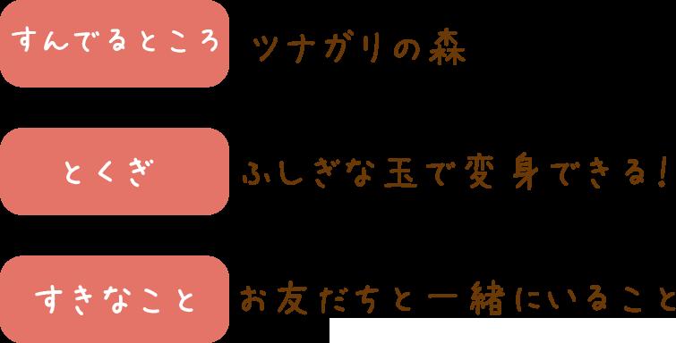 プイモプロフィール1